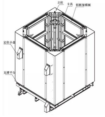 电梯井模板